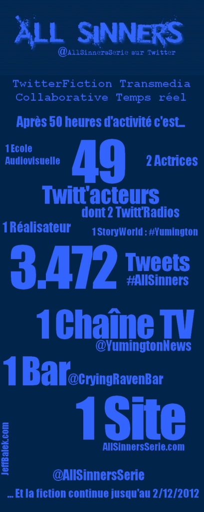 infographie-twitterfiction-transmedia-allsinners-30-11-a-12-heures-ok