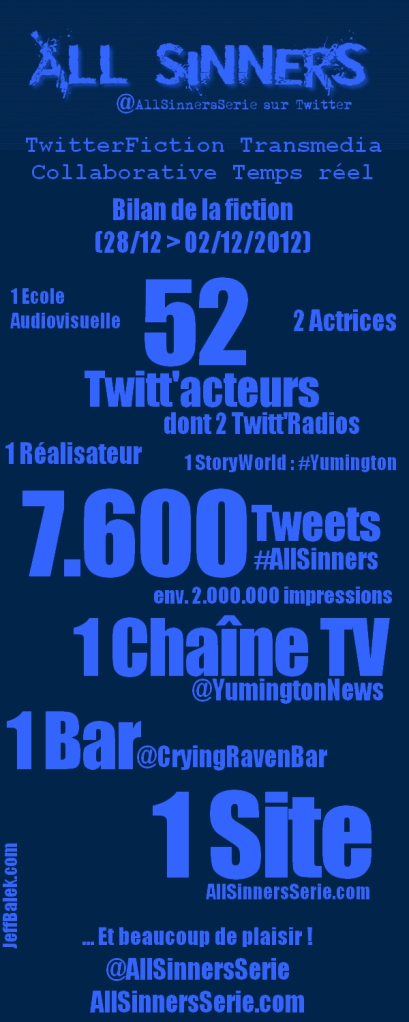 infographie-twitterfiction-transmedia-allsinners-bilan